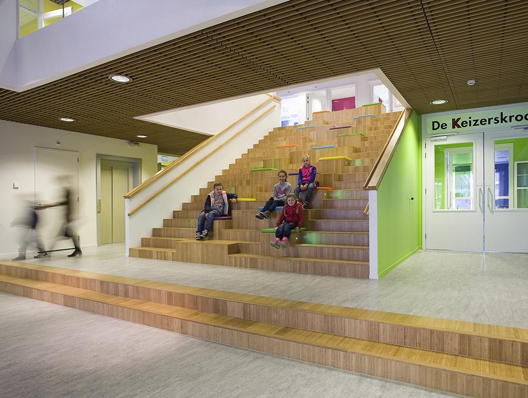 Architectenbureau no label architectuur stedenbouw for Interieur rotterdam